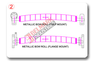 Metallic Bow Rolls - Foot Mounting & Flange Mounting Models