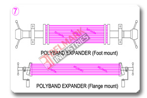 Polyband Expander Rolls with Foot Mounting and Flange Mounting Arrangement