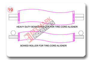 Jointed Axle Bow Rollers for Tyre Cord Industries